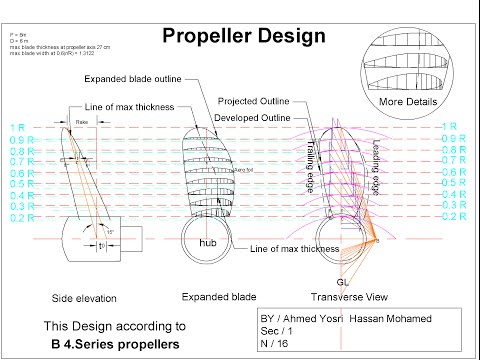 Propeller Drawing