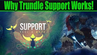 (Detailed) Why Trundle Support Works