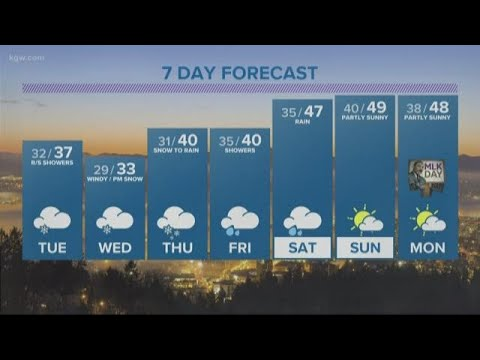 KGW Evening Weather Forecast 1-13-20