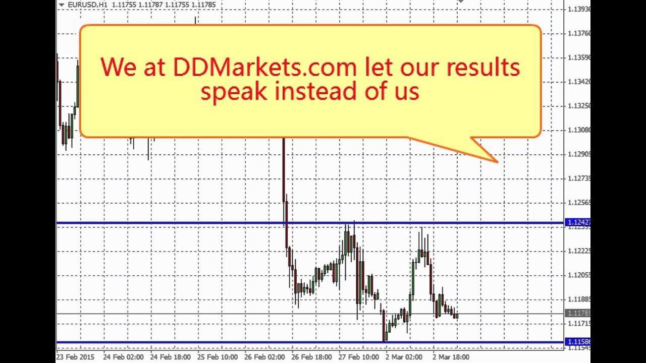 Www Db Markets Com