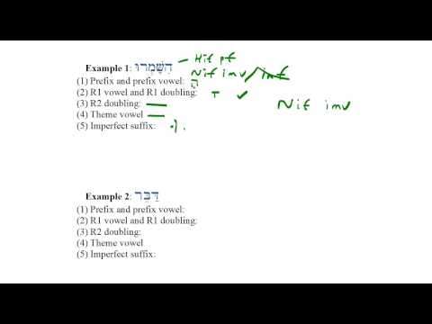 Biblical Hebrew Verbs - Imperatives and Infinitives of Strong Verbs