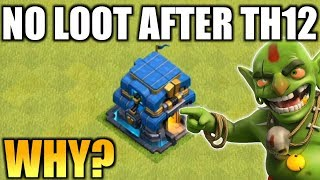 LOOT IS VERY LOW AFTER TH12 WHY? WHAT TO DO?