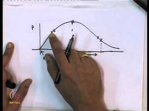 lecture 2 : Introduction on Power System Dynamics and Control thumbnail