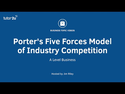 Topic Briefing - Porter's Five Forces Model of Industry Competition