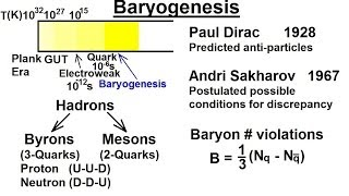 Astronomy: The Big Bang (18 of 30) What is Baryogenesis?