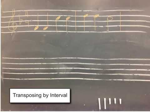 Transposition: Moving by Interval