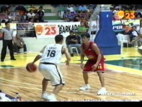06 PBL Teletech basketball team