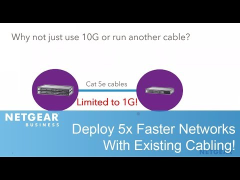 Deploy 5x Faster Networks Using Your Existing Cabling with Multi-Gigabit | Business