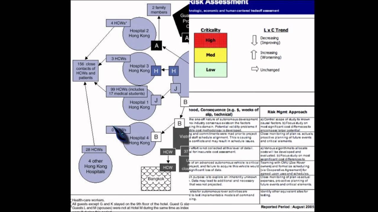 insurance risk assessment template youtube. Black Bedroom Furniture Sets. Home Design Ideas