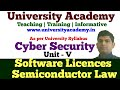 L30: Software License, Semiconductor Law and Patent Law in Hindi