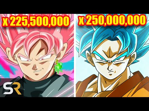 Dragon Ball Hair Colors And Power Levels Explained By A Noob