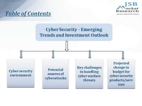 JSB Market Research : Cyber Security - Emerging Trends and Investment Outlook