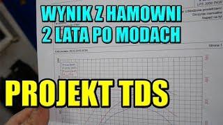 """PROJEKT TDS #6 """"WYNIK Z HAMOWNI PO 2 LATACH EKSPLOATACJI"""""""
