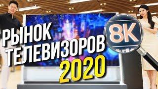 рынок телевизоров 2020