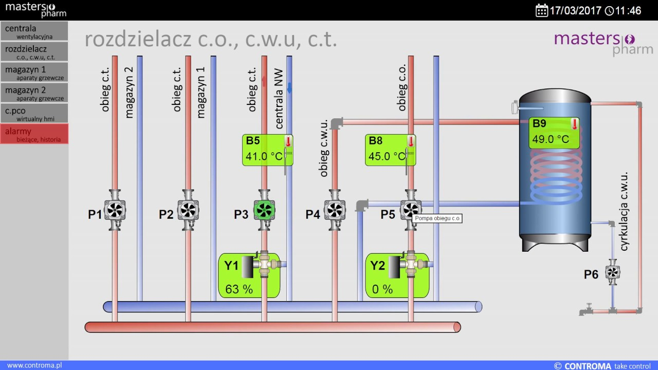 Bms Programmers  Small But Efficient Controller C Pco