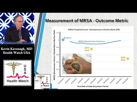 Mortality, Accreditation Surveys, MRSA & Medical Devices - Health Watch USA