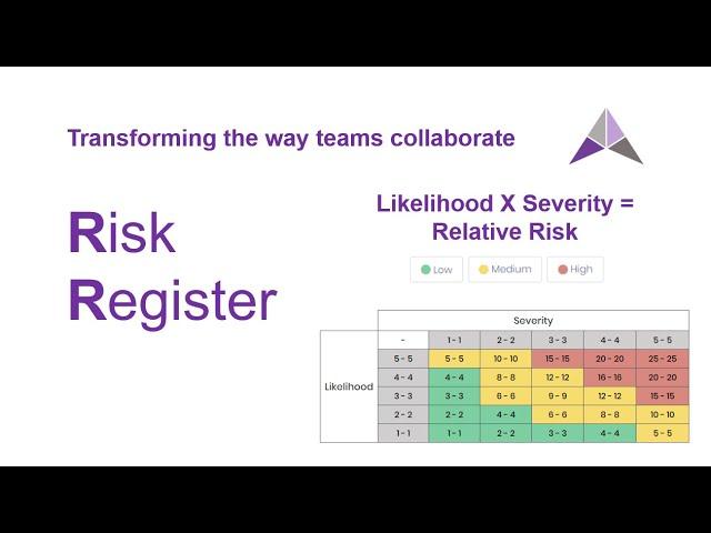 Risk Register Tutorial