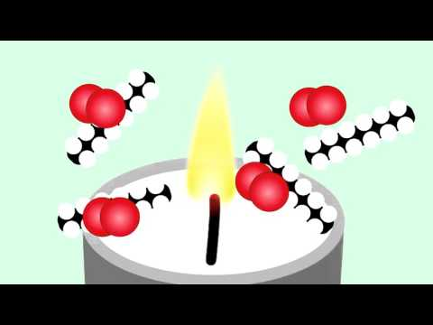 Flame Out Carbon Dioxide Experiment