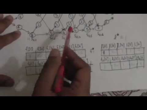 DYNAMIC PROGRAMMING: ASSEMBLY LINE SCHEDULING PROBLEM