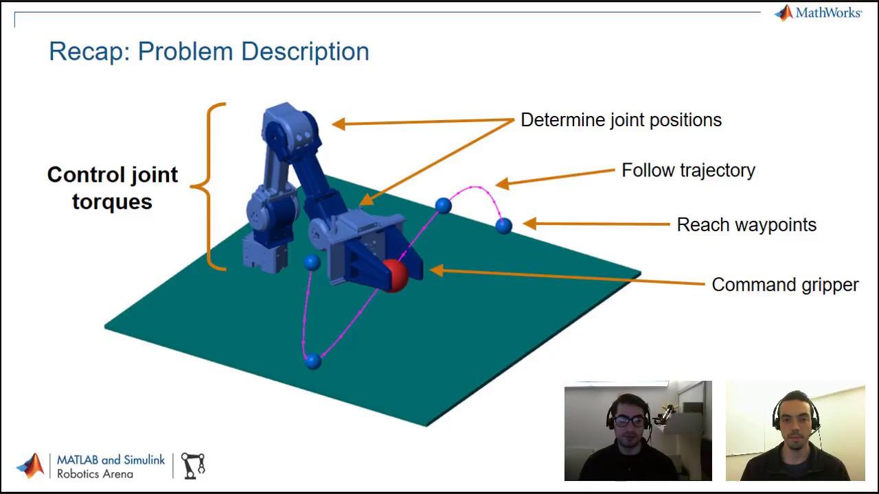 Controlling Robot Manipulator Joints Matlab And Simulink Robotics