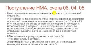 Лекция 26: Организация учета нематериальных активов