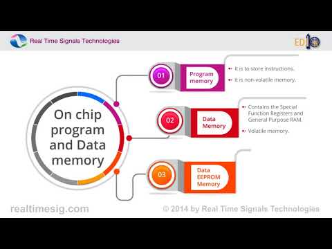 Microcontroller Programming with ARM - Embedded Systems | edjiO