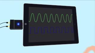 Oszcilloszkóp iPhone / iPad eszközökhöz