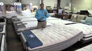Sanford Mattresses, bedroom sets, Copacabana bed from Hudson's Furniture in Sanford, FL(Hudson's Furniture, http://www.hudsonsfurniture.com 3290 W 1st St. Sanford, FL 32771(407)-708-5635 Whether your shopping for furniture or mattresses, ..., 2016-02-22T22:27:27.000Z)