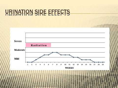 Cyberknife Vs Proton Beam Stanford Early Experience With