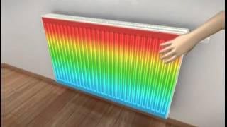 Смотреть видео радиаторы керми купить