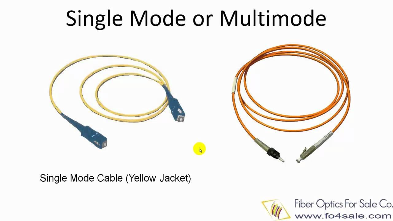 Fiber Optic Patch Cables Youtube Kabel Optik Patchcord