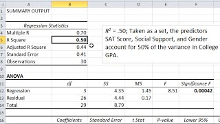 Multiple Regression in Excel - P-Value; R-Square; Beta Weight; ANOVA table (Part 2 of 3)