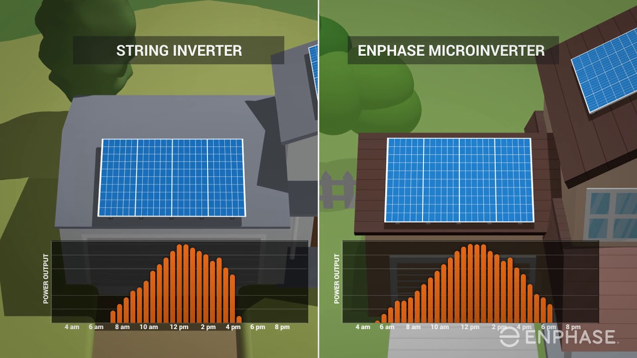 Enphase IQ 7 Microinverters Solar for Home | Enphase Energy