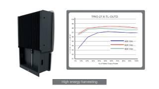 ABB string inverters; TRIO-20.0/27.6-TL-OUTD