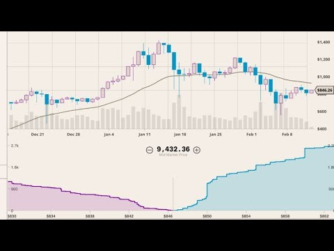 Trade Volume Explained | Understanding The Volume Bars On The Price Chart