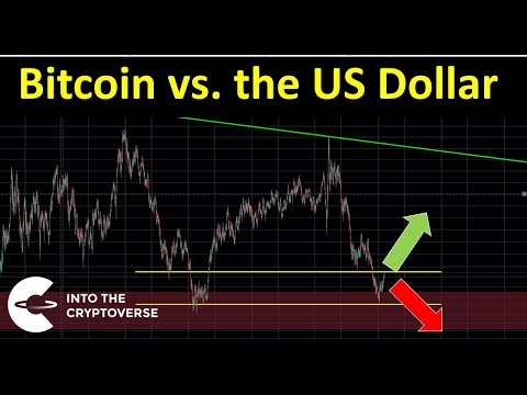 Bitcoin Vs. The US Dollar