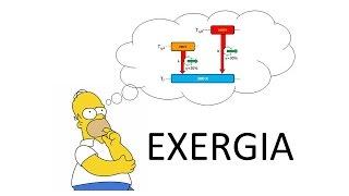 T8.1: Exergia e Eficiência Exergética