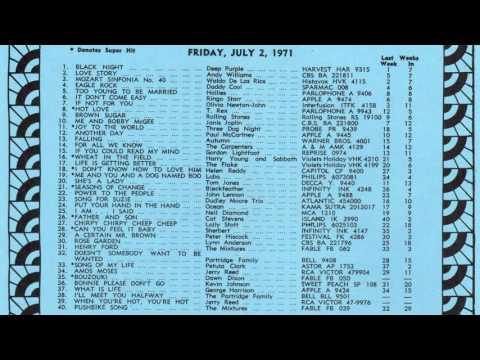 SYDNEY RADIO - 2SM 1971 TOP 40 CHARTS