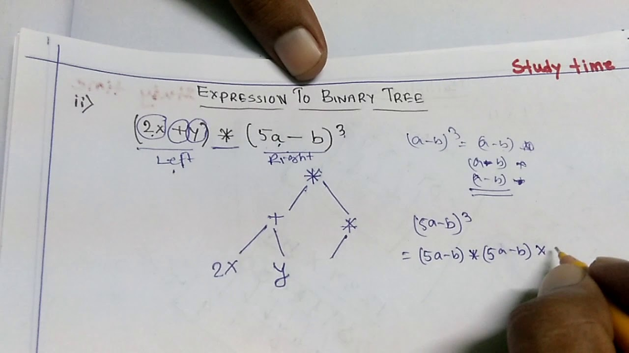 Arithmetic expression to binary tree:Data Structure