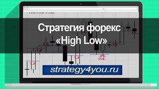 Стратегия форекс «High Low»