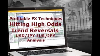 Forex Strategy Trading Detecting Trend Reversals USD/JPY EUR/JPY Analysis 04/11