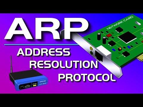 ARP Explained - Address Resolution Protocol