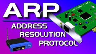 ARP Explained - Address Resolution Protocol