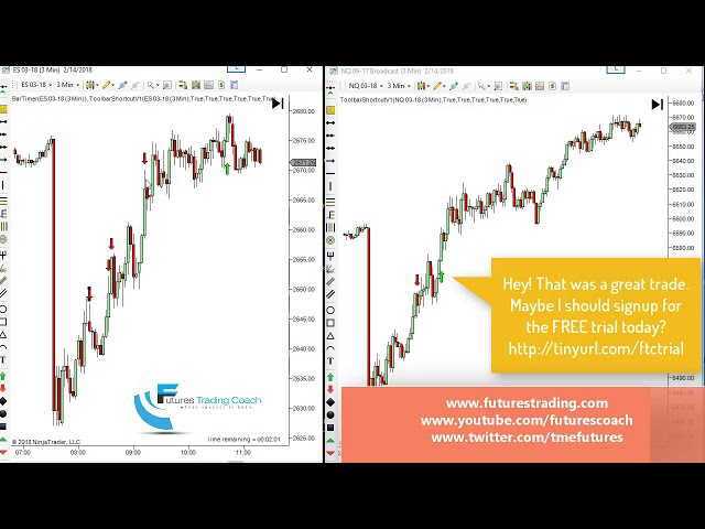021418 -- Daily Market Review ES CL GC NQ - Live Futures Trading Call Room