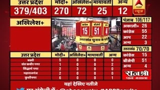 10 AM Full Segment:  ABP Results | BJP heads for huge win, Congress faces rout