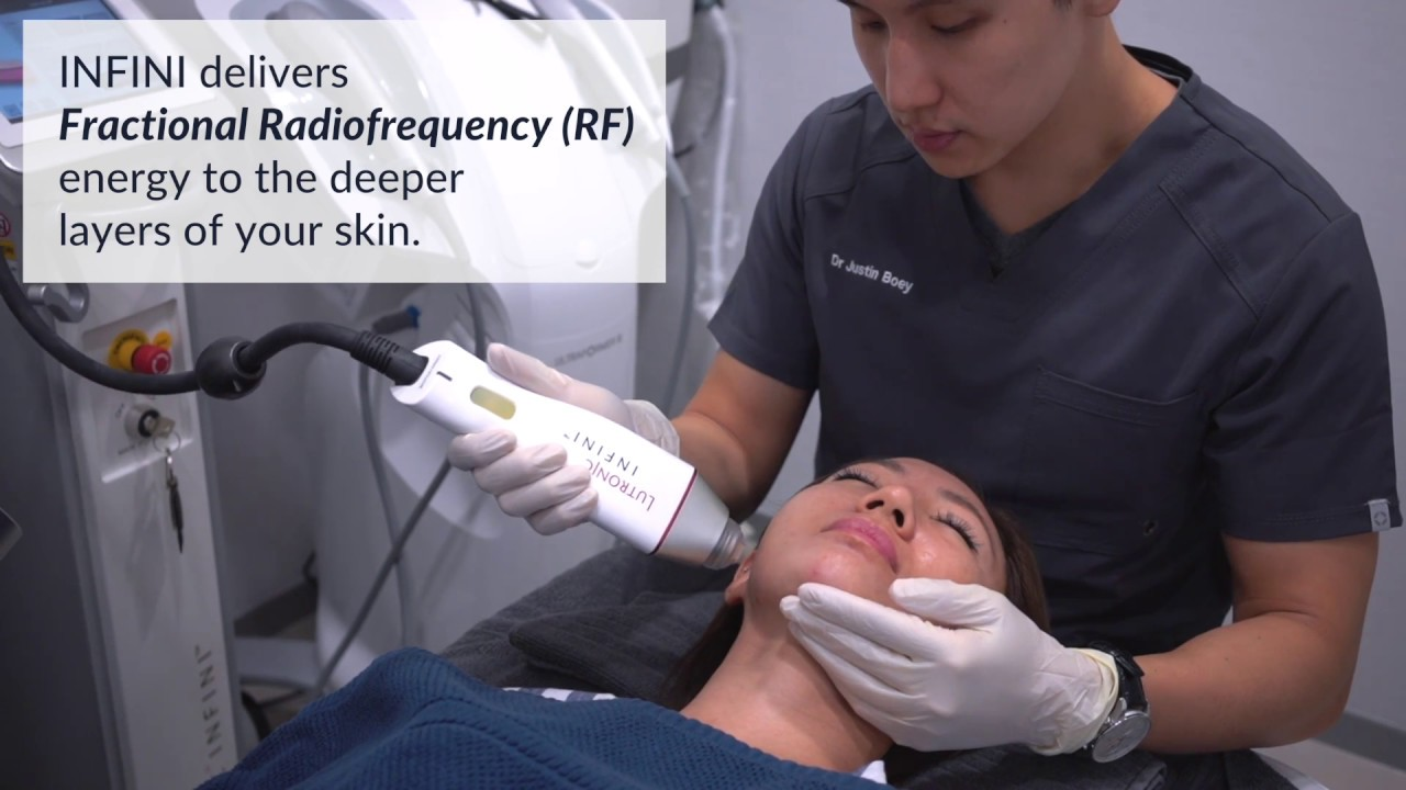 Skin Tightening Treatment | Sozo Aesthetic Clinic