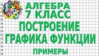 ПОСТРОЕНИЕ ГРАФИКА ФУНКЦИИ.  Примеры   АЛГЕБРА 7 класс