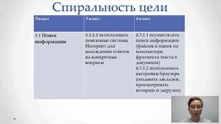 Информационно-коммуникационные технологии 3 класс, видео №2