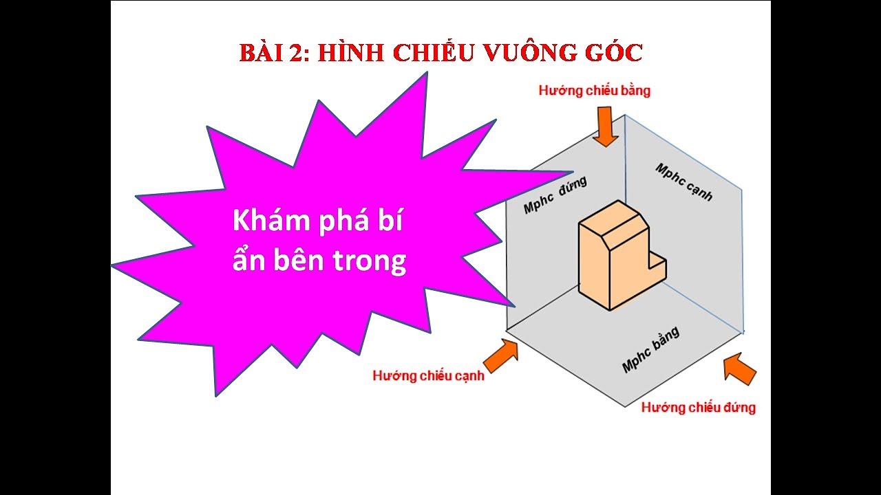 CÔNG NGHỆ 11 BÀI 2: HÌNH CHIẾU VUÔNG GÓC- ĐẦY ĐỦ 4 GÓC CHIẾU