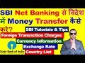 How to send money to foreign countries from India  Online ...